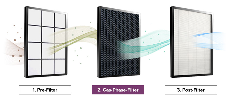 image of air filter housings